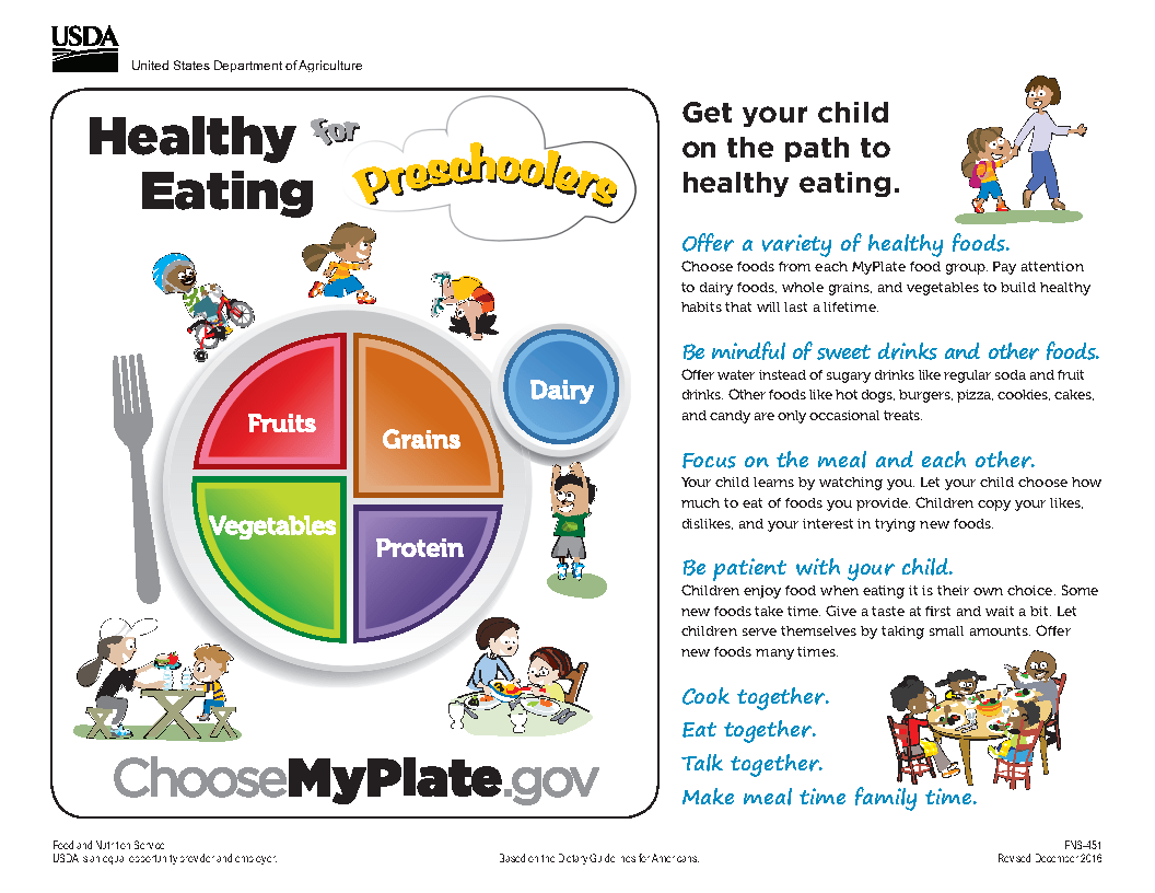 Healthy Eating For Preschoolers