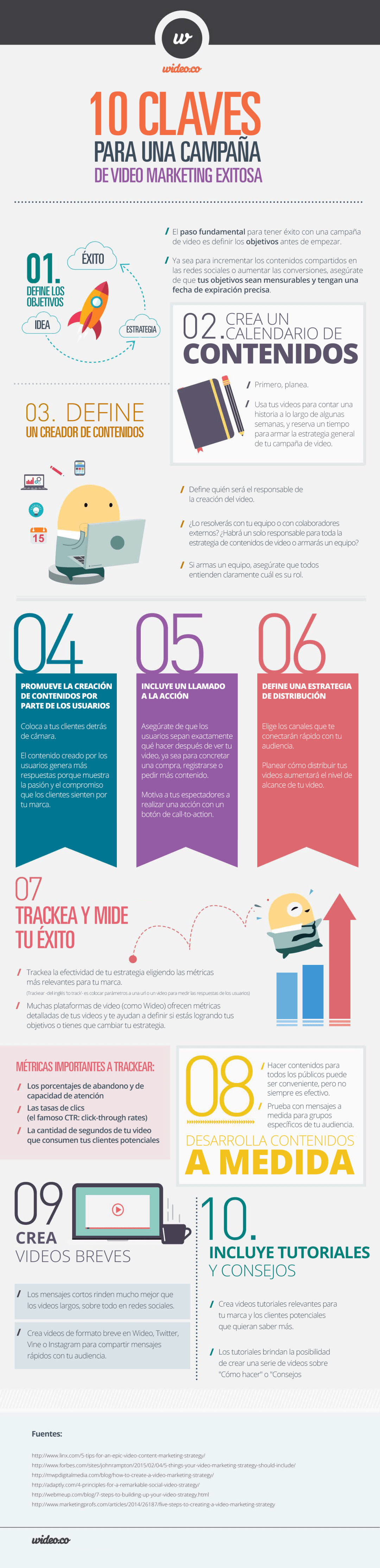 10 claves para una campaña de video marketing exitosa