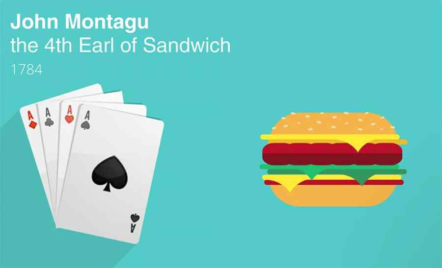 story of sandwich