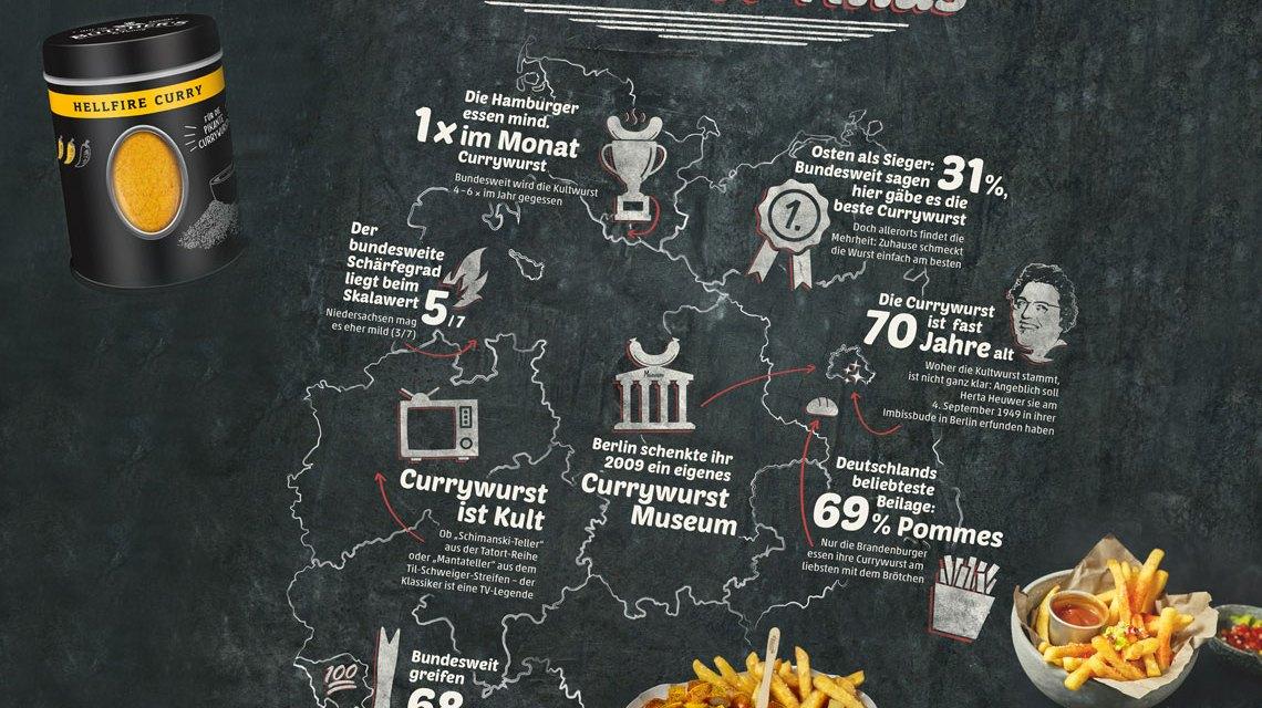 Die Curry-Wurst, Fakten, Zahlen und Wissenswertes. ©2018 Penny Infografik bearbeitet