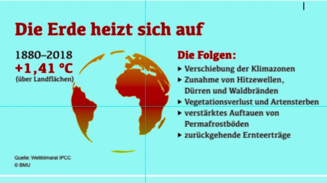 Info des Weltklimarats: Die Erde heizt sich auf ©2019BMU | Illustration: Jurik Peter/Shutterstock