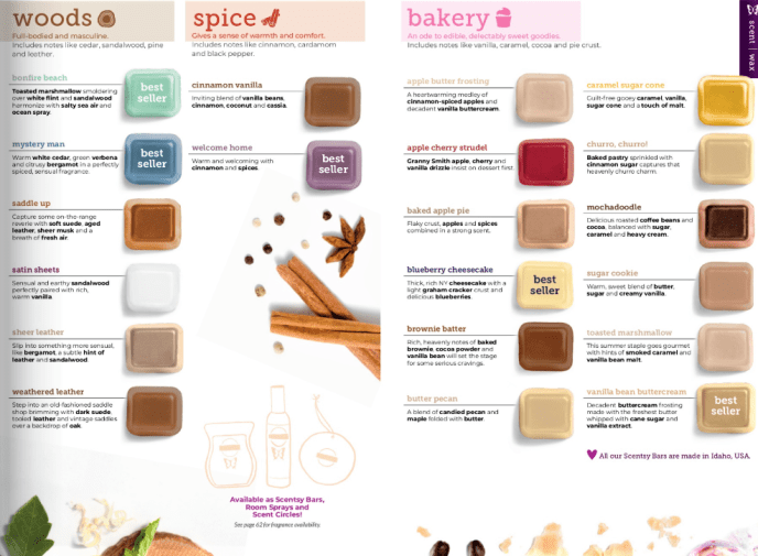 Scentsy Aroma Release3