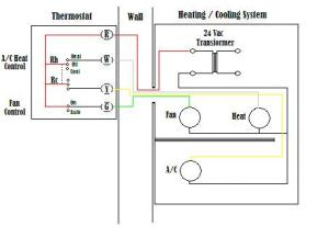 All About Thermostat Wiring  Wifi Thermostat Judge