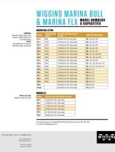 mb-brochure-specs-models@2x   Wiggins Lift Co , Inc