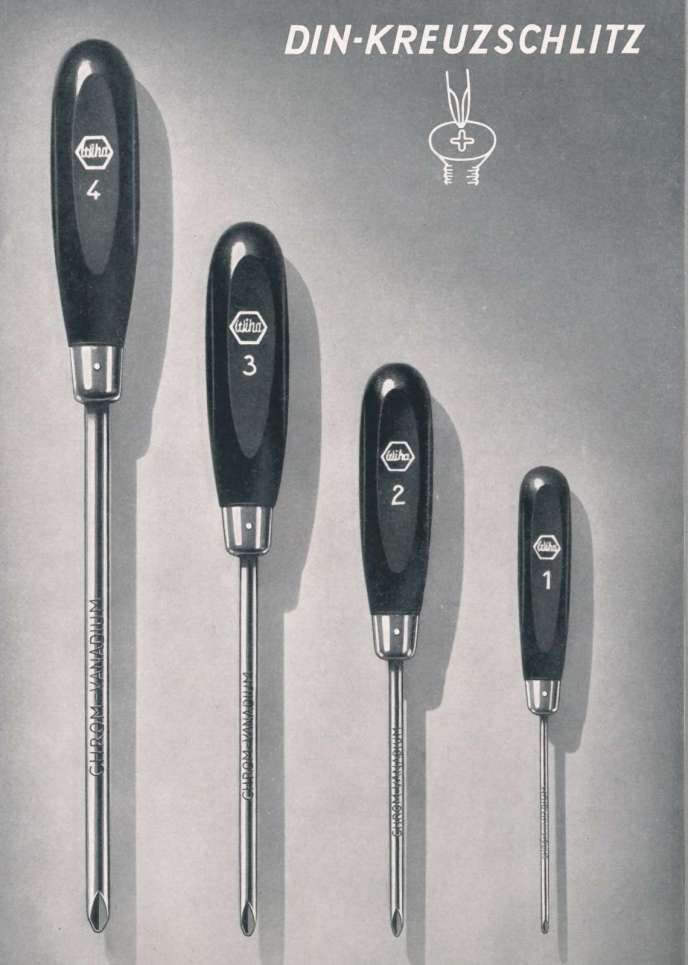 Old School Scrwdriver ads from Wiha Tools after 80 Years