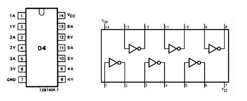 Activity 20: CMOS Amplifier stages [Analog Devices Wiki]
