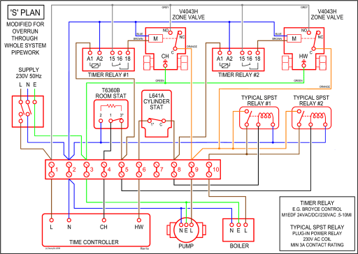 512px ModifiedSPlanWithTimerRelayOverrun?resize=512%2C364 central heating wiring diagram s plan plus the best wiring central heating wiring diagram s plan plus at mifinder.co