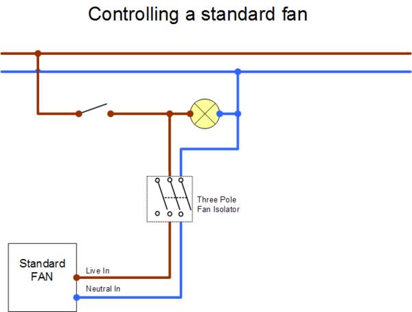 Bathroom Extractor Fan Wiring Diagram Uk - Decoration Ideas | Bathroom Extractor Wiring Diagram |  | Decoration Ideas - blogger