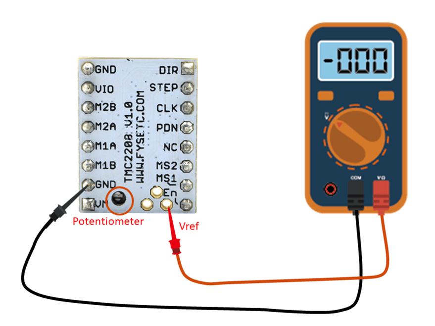 TMC2208-ajuste de corriente