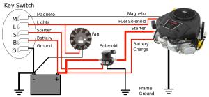 Indak Ignition Switch Wiring Diagram | WIRING DIAGRAM