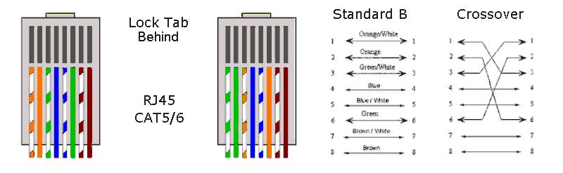 File Ethernetb800wiring