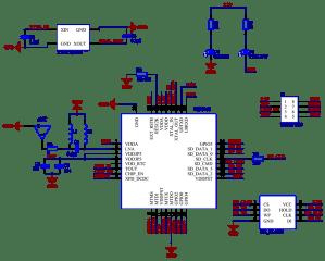SunFounder ESP8266  Wiki