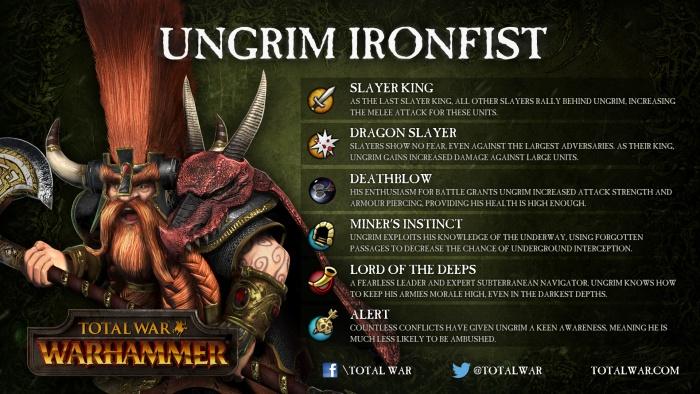 Leader Return Orc King