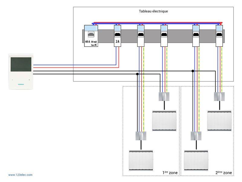 Raccorder Un Radiateur Electrique A Un Programmateur Fil Pilote Wikifab