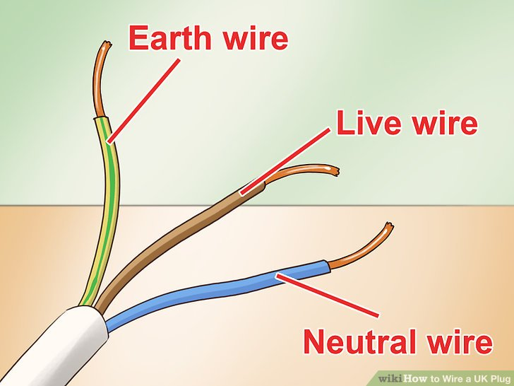 How To Wire A UK Plug: 12 Steps (with Pictures)