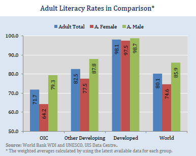 AdultLiteracyRates2010.jpg