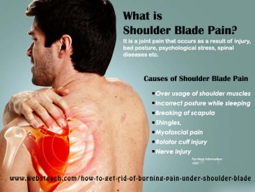 How To Get Rid Of Burning Pain Under Shoulder Blade