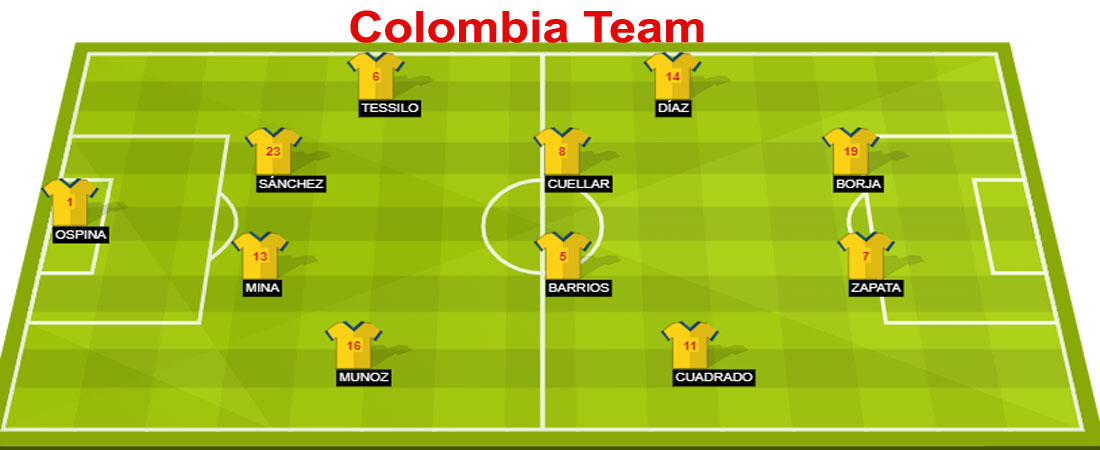 colombia player list of semi final, colombia team list, colombia football team