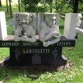 End of Creativity isn't Death – Proved by 30 Gravestones