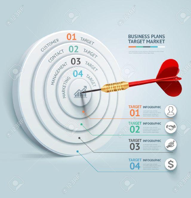 Infographic market
