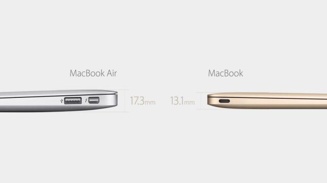 macbook pro-thinner-than-macbook-air