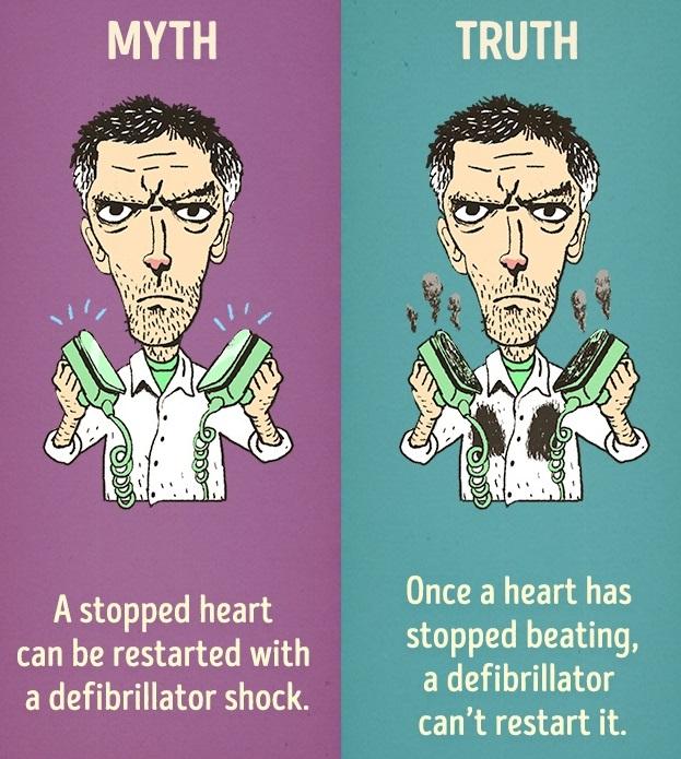 Heart Attack Myth
