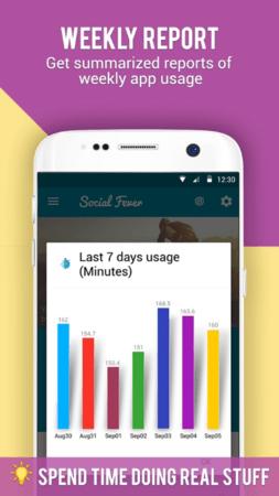 App Usage Report