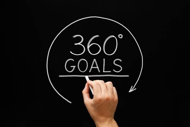 360 degree appraisals