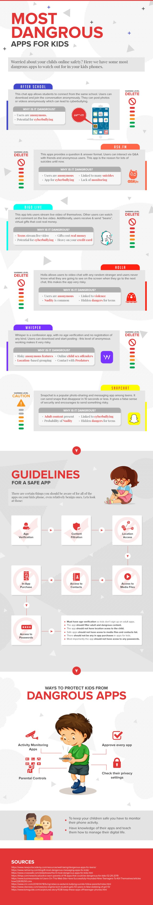 most-dangerous-apps-for-kids