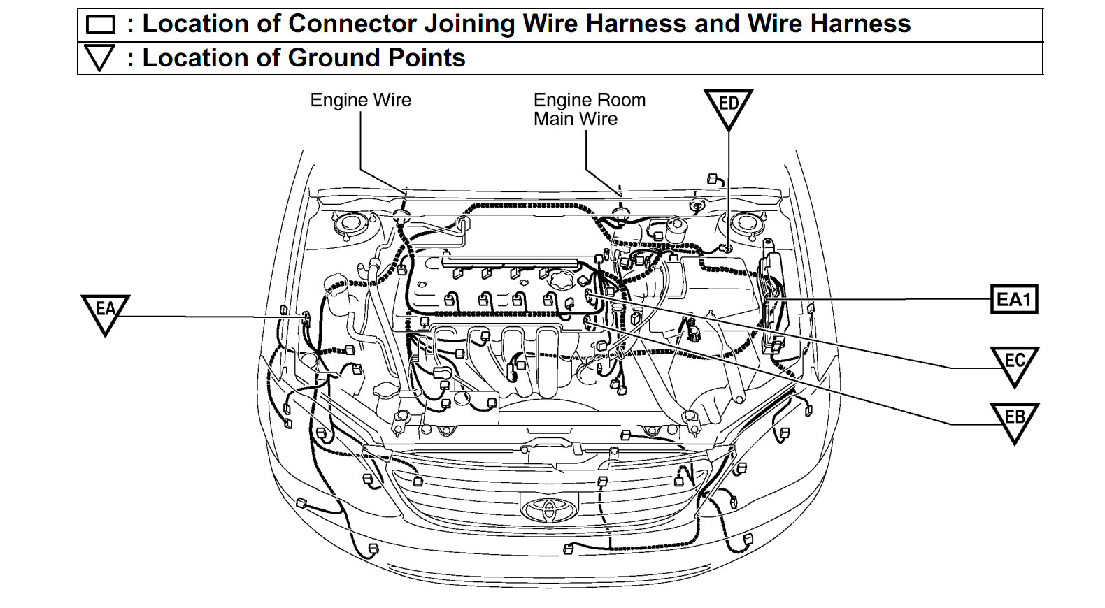 Honda Civic Wire Harness