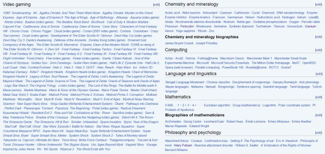 Wikipedia has more Featured Articles on video gaming than on chemistry and mineralogy, computing, language and linguistics, mathematics, philosophy and psychology combined.