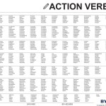 Action Words For Resume Action Verb Action Verb Action Verb Resume Verb Resumes Snapwit Co Captivating Powerful X Action Verbs For Resume action words for resume|wikiresume.com