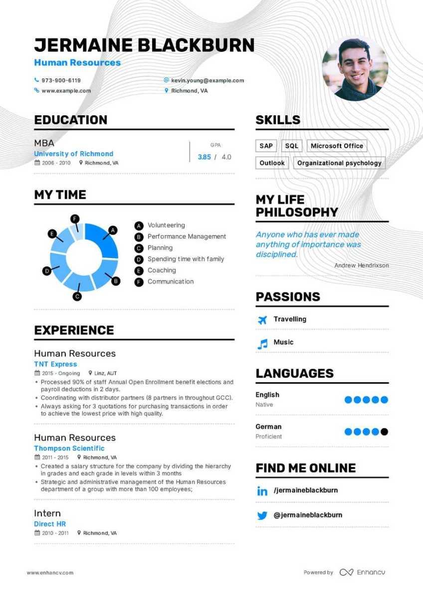 Human Resources Resume Generated Human Resources Resume human resources resume|wikiresume.com