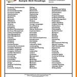 Skills To List On Resume Skills List For Cv Good Resume Key Skills For Examples List Of Cv Sample F skills to list on resume wikiresume.com