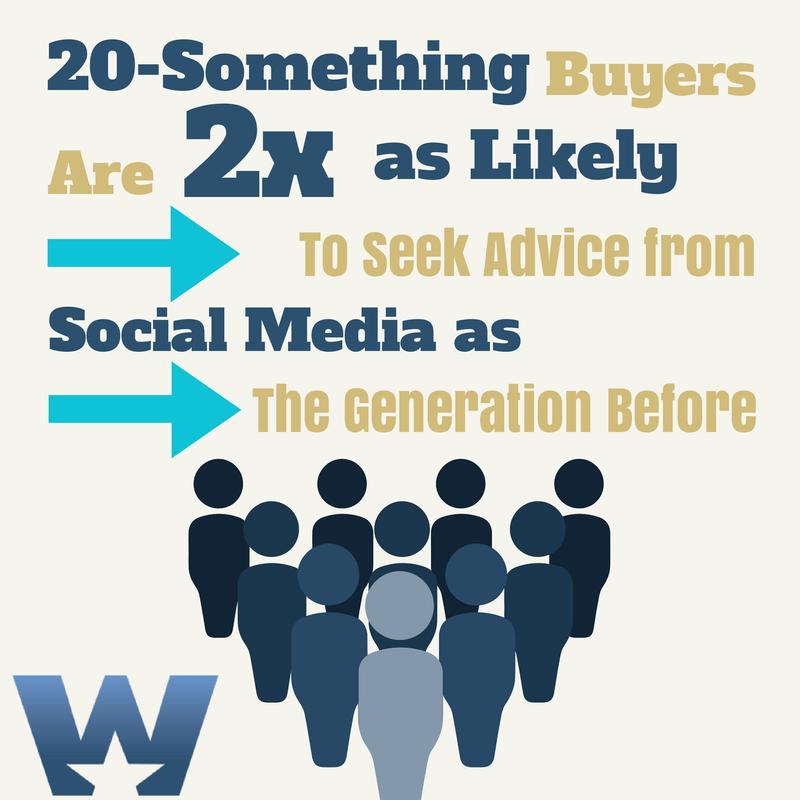 seek advice from social media