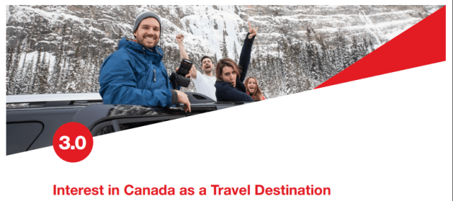 Interest in Canada as a Travel Destination