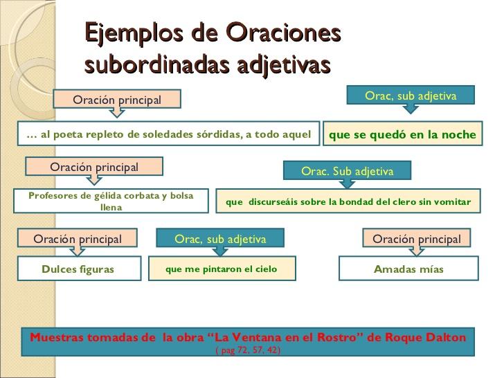 Ejemplos De Oraciones Subordinadas Sustantivas De Sujeto Colección De Ejemplo