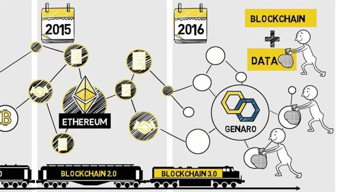 Công nghệ blockchain là gì?- 6