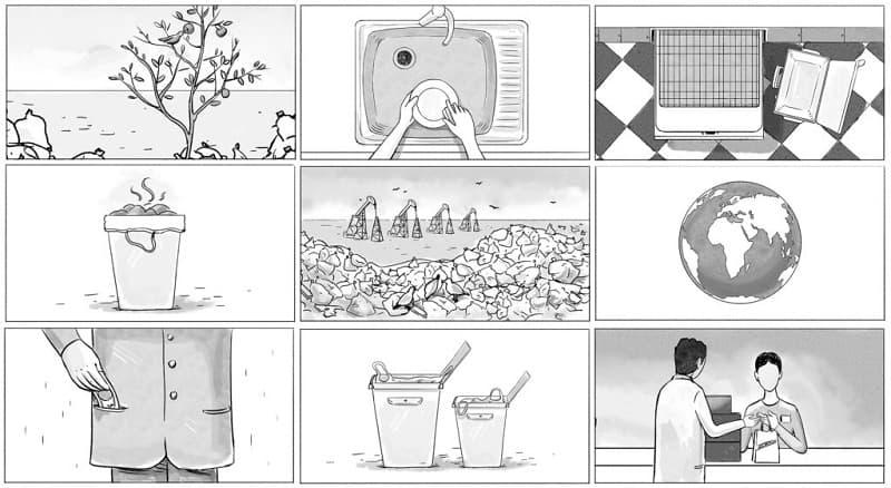 Storyboard là gì