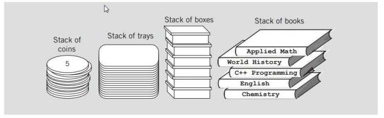 stack using arrays in c/c++ data structures.