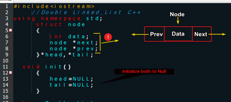 doubly linked list c/c++. create a doubly linked list with next and prev pointers.