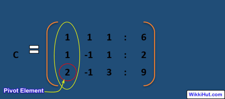 Gauss Elimination with Partial Pivoting C++