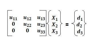 LU Decomposition Method C++ Program   Rule Example