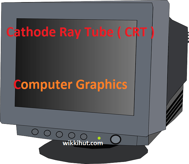 Refresh Cathode Ray Tube CRT | Display Devices in Computer Graphics