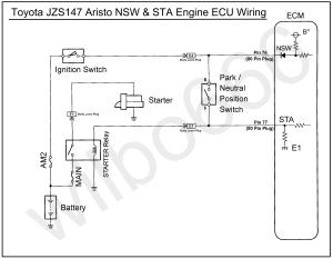 Lexus Gs 300 Wiring Harness Diagram Lexus Transmission Shift Solenoid | Online Wiring Diagram