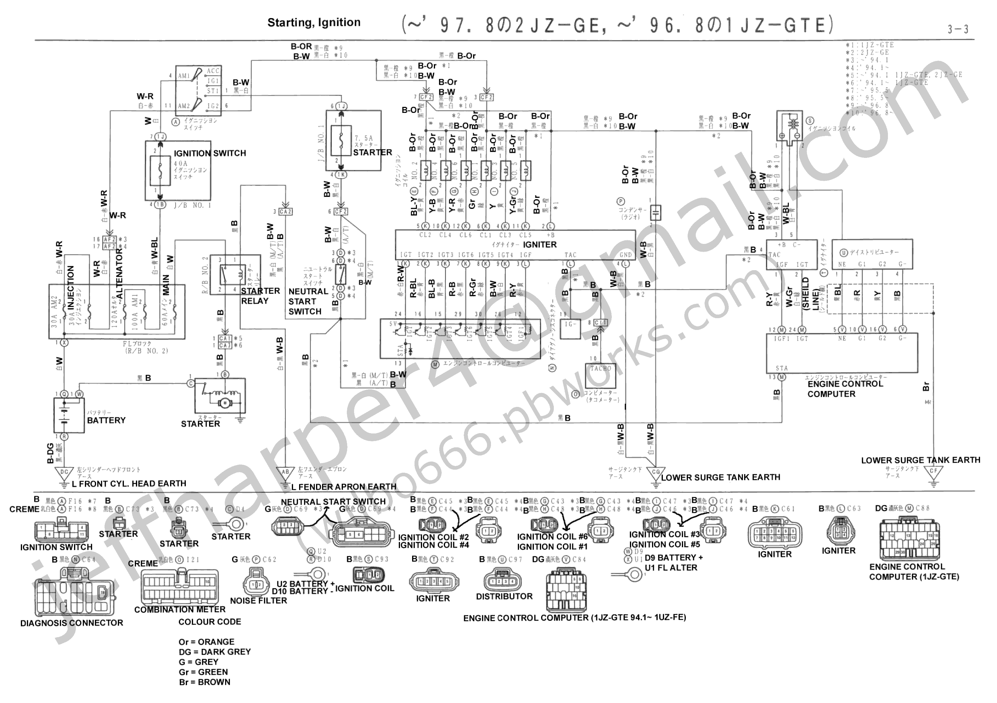 Wiring Diagram 1jz Gte