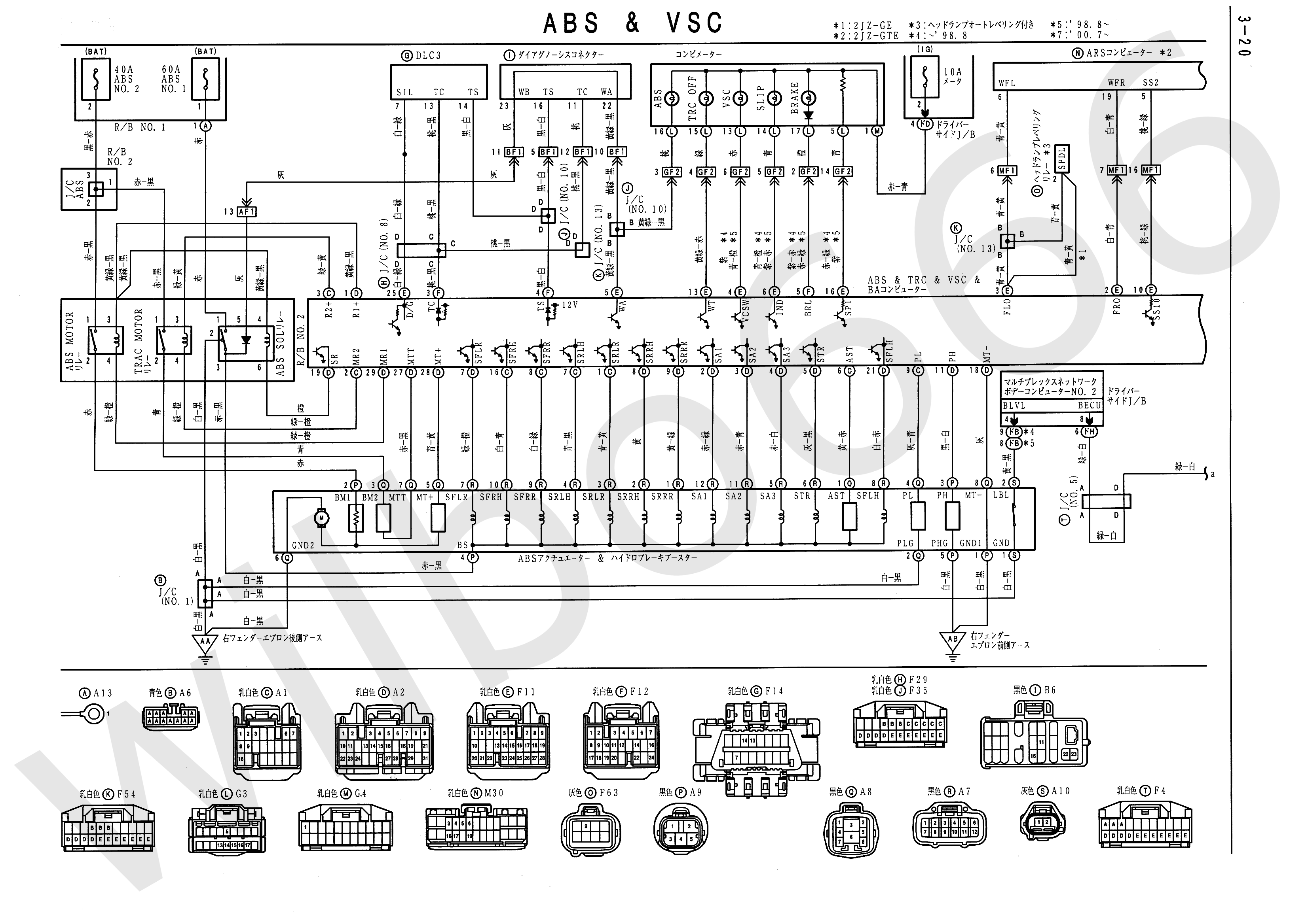 Daihatsu Rocky Fuse Diagram | Wiring Diagrams on