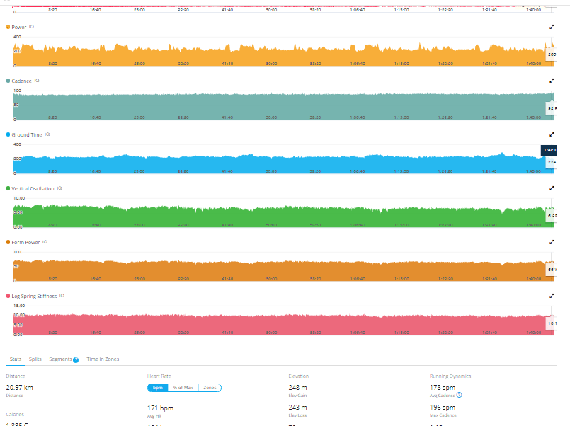 Stryd Power Stats in Garmin Connect