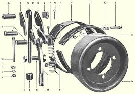 12 Brake Group