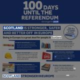 scotlandstrongerin_100-days